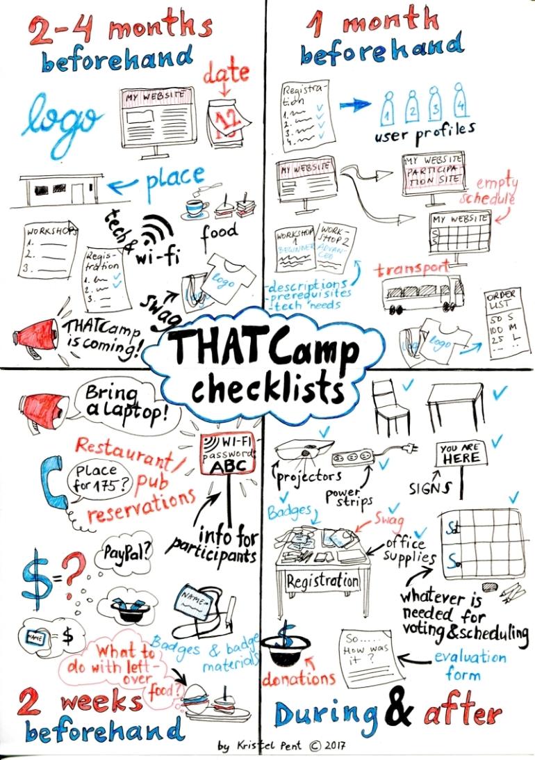 thatcamp checklists_web